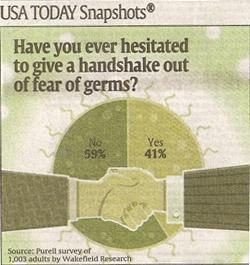 USA Today Snapshots handshake_snapshot 11-9-10