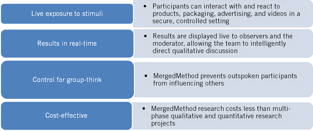 methodology in quantitative research