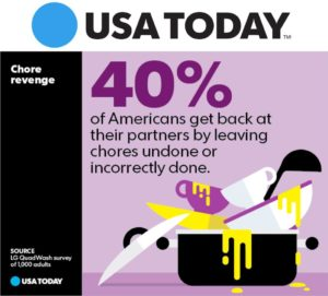 USA Today Snapshot 8.29.17